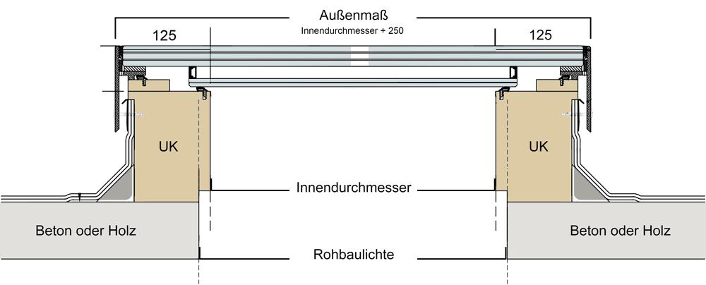 Beispielaufbau eines 2-fach verglasten WALK-ON FREE