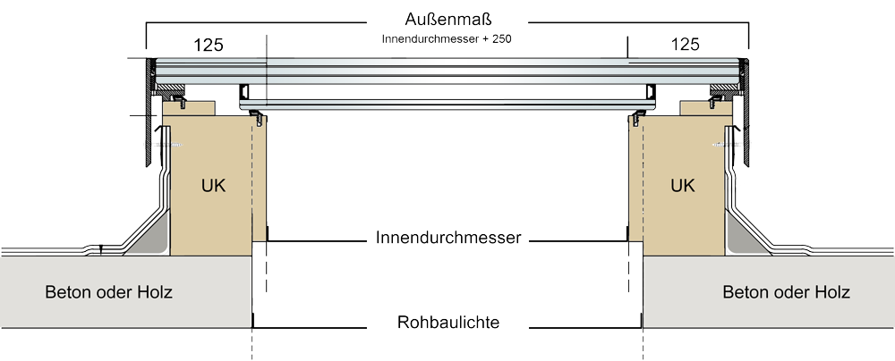 Technische Zeichnung eines 2-fach verglasten WALK-ON