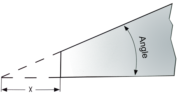 A minimum pane corner angle of 20° is necessary to avoid corner breakage